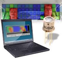 La matriz de termómetro de infrarrojos de píxel activa de Melexis supera los obstáculos del coste asociados con la imagen térmica